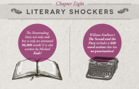 Chapter Eight: Literary Shockers