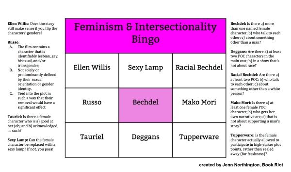Bingo_Feminist